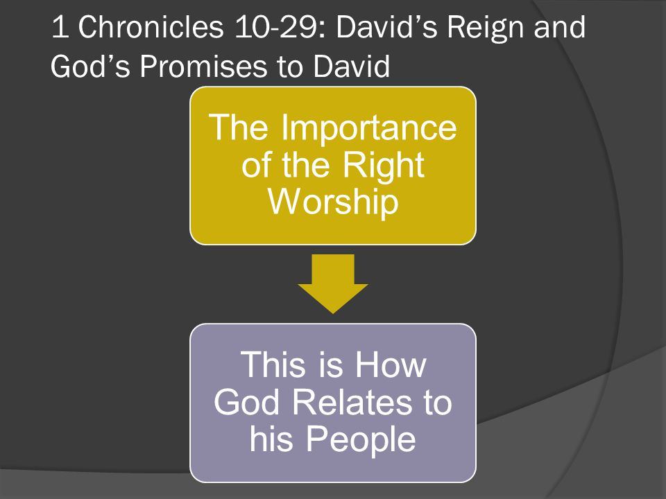 1 Chronicles 10-29: David's Reign and God's Promises to David