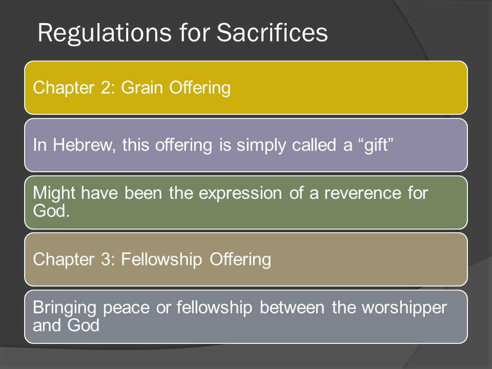 Regulations for Sacrifices