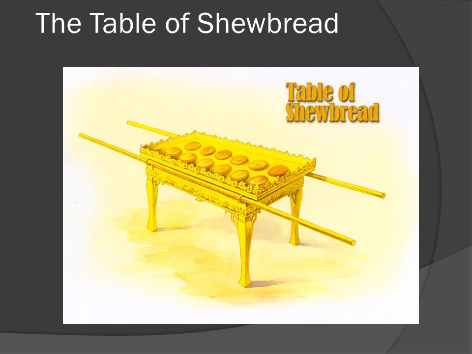 The Table of Shewbread