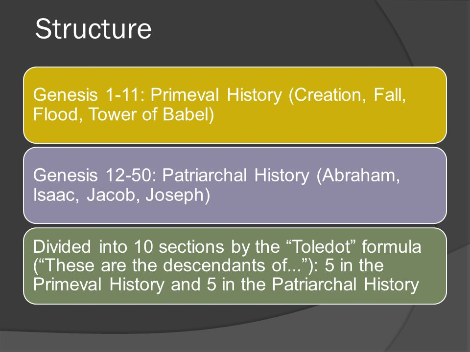 Structure Genesis 1-11: Primeval History (Creation, Fall, Flood, Tower of Babel)