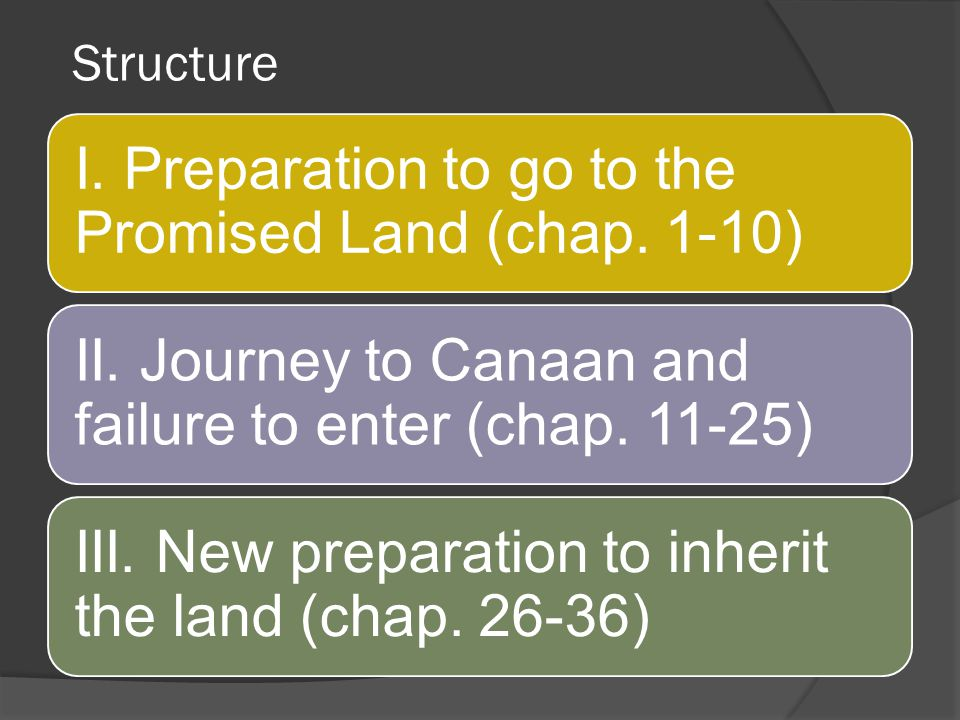 I. Preparation to go to the Promised Land (chap. 1-10)
