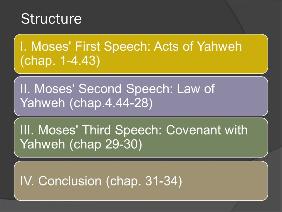 Structure I. Moses First Speech: Acts of Yahweh (chap. 1-4.43)