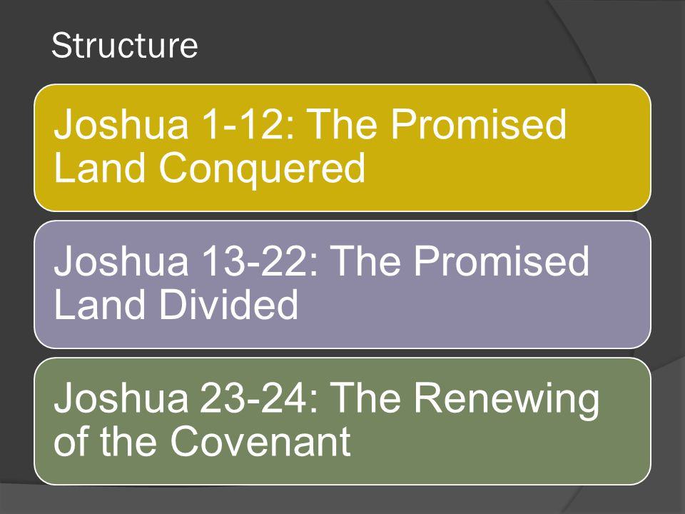 Joshua 1-12: The Promised Land Conquered