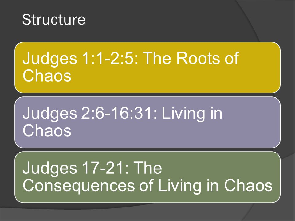 Judges 1:1-2:5: The Roots of Chaos