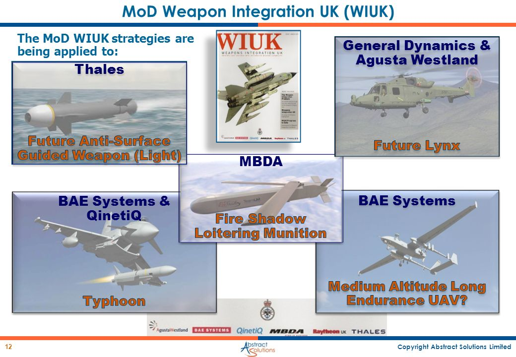 MoD Weapon Integration UK (WIUK)