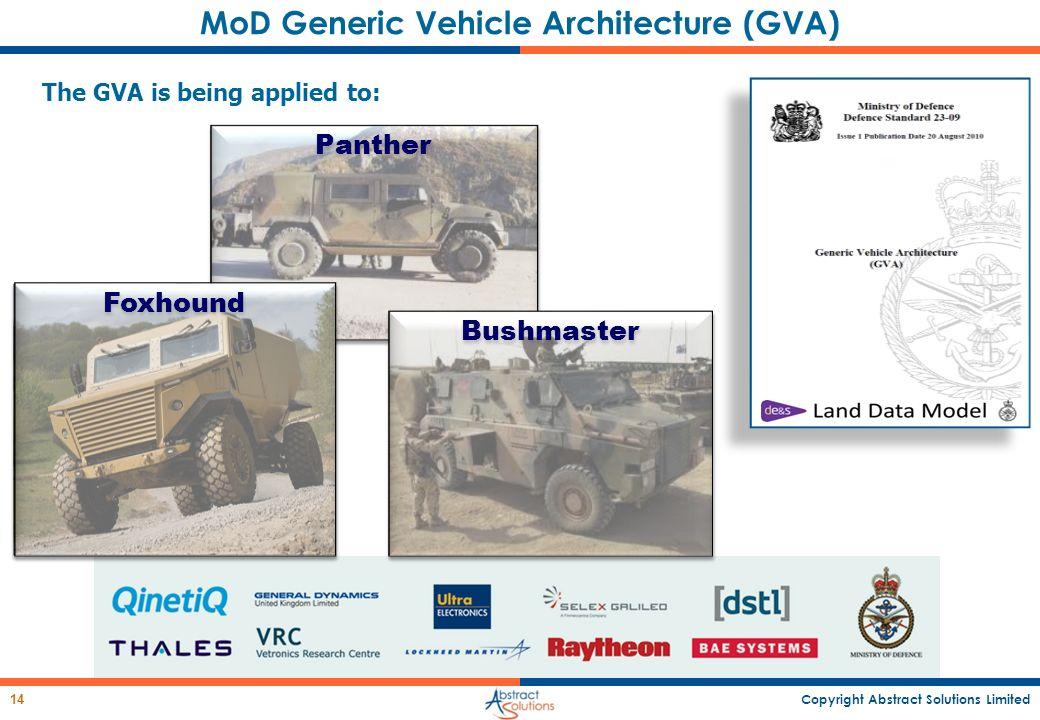MoD Generic Vehicle Architecture (GVA)