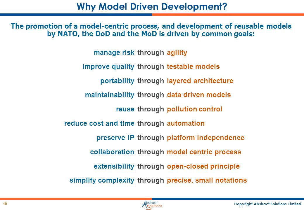 Why Model Driven Development