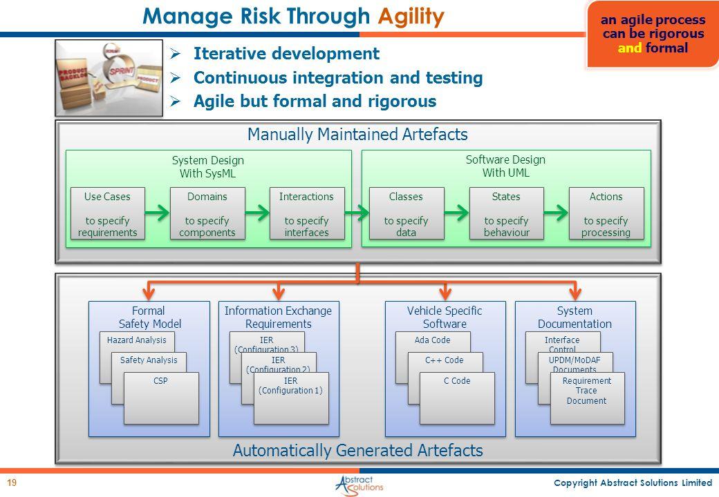 Manage Risk Through Agility