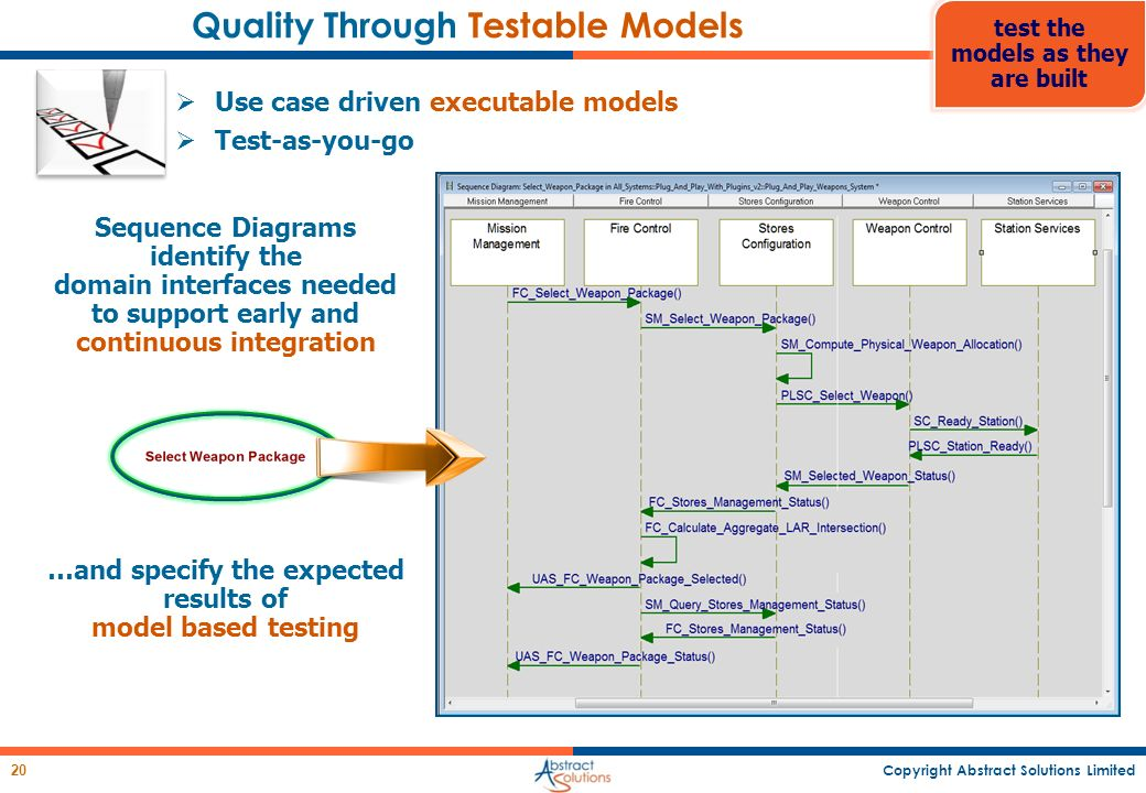 Quality Through Testable Models
