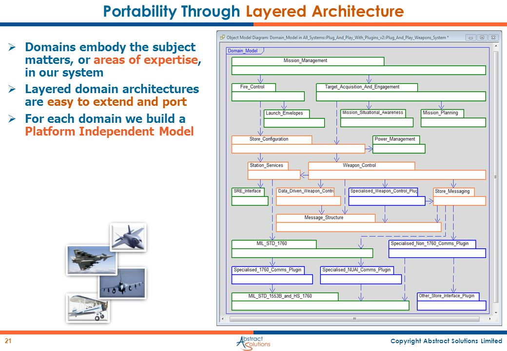 Portability Through Layered Architecture