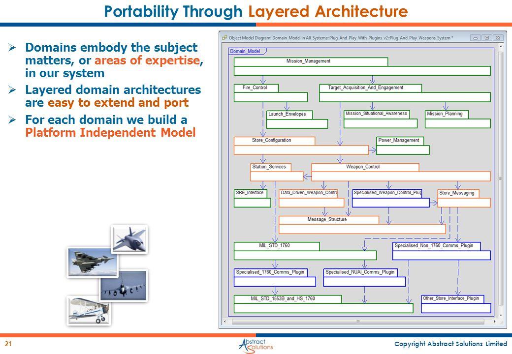 Portability Through Layered Architecture