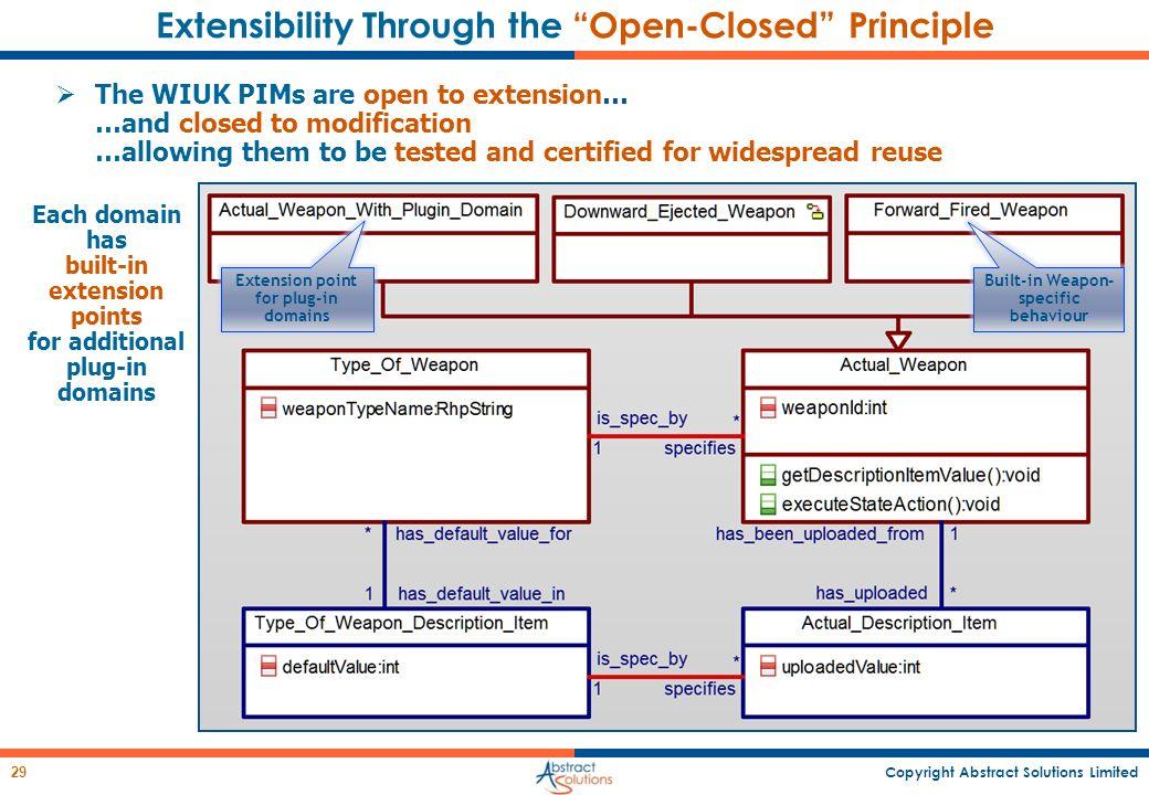 Extensibility Through the Open-Closed Principle