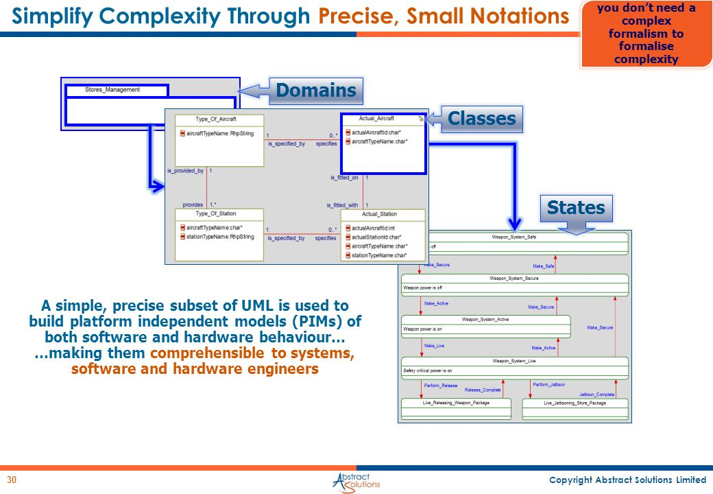 Simplify Complexity Through Precise, Small Notations