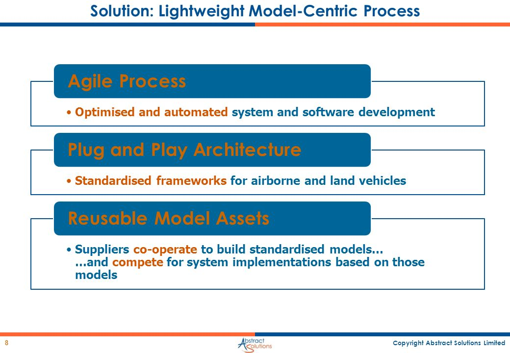 Solution: Lightweight Model-Centric Process