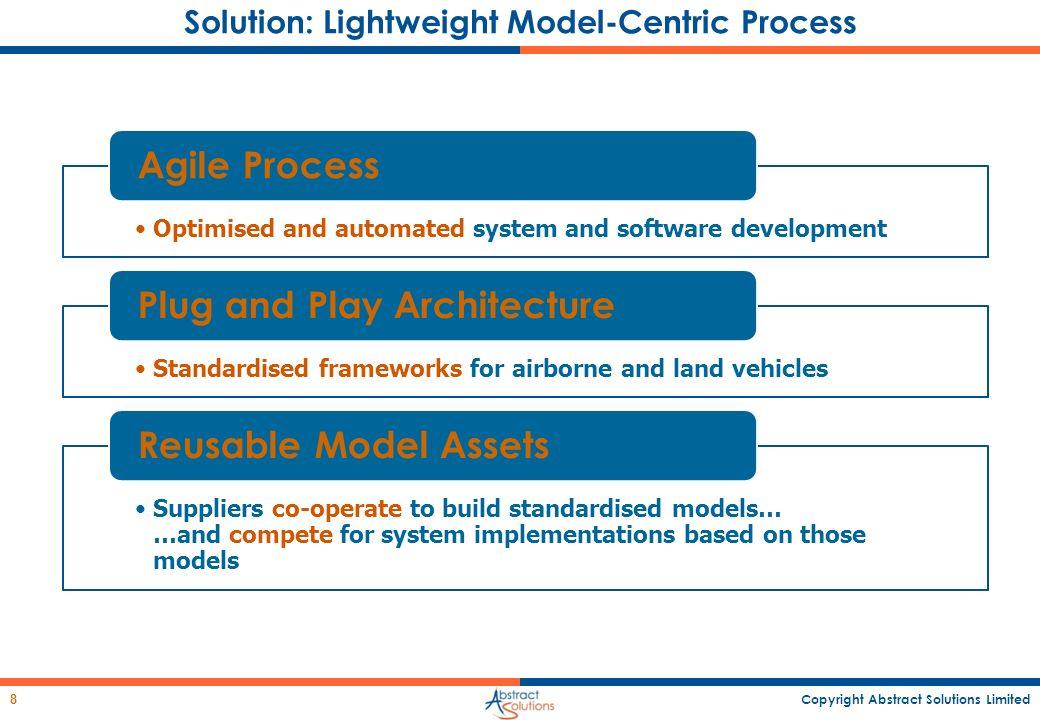 Solution: Lightweight Model-Centric Process