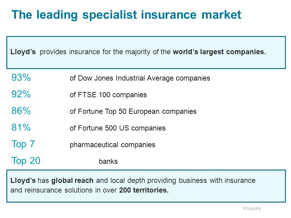 The leading specialist insurance market