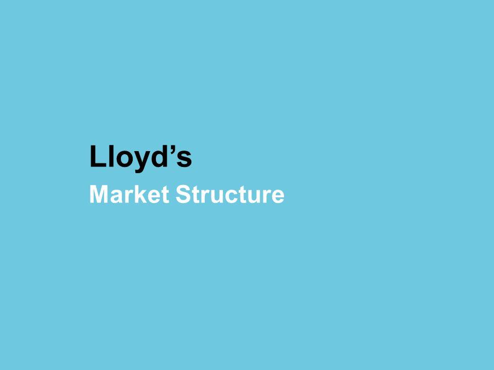 Lloyd's Market Structure