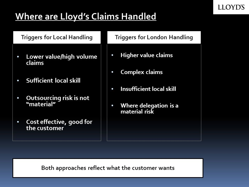 Where are Lloyd's Claims Handled