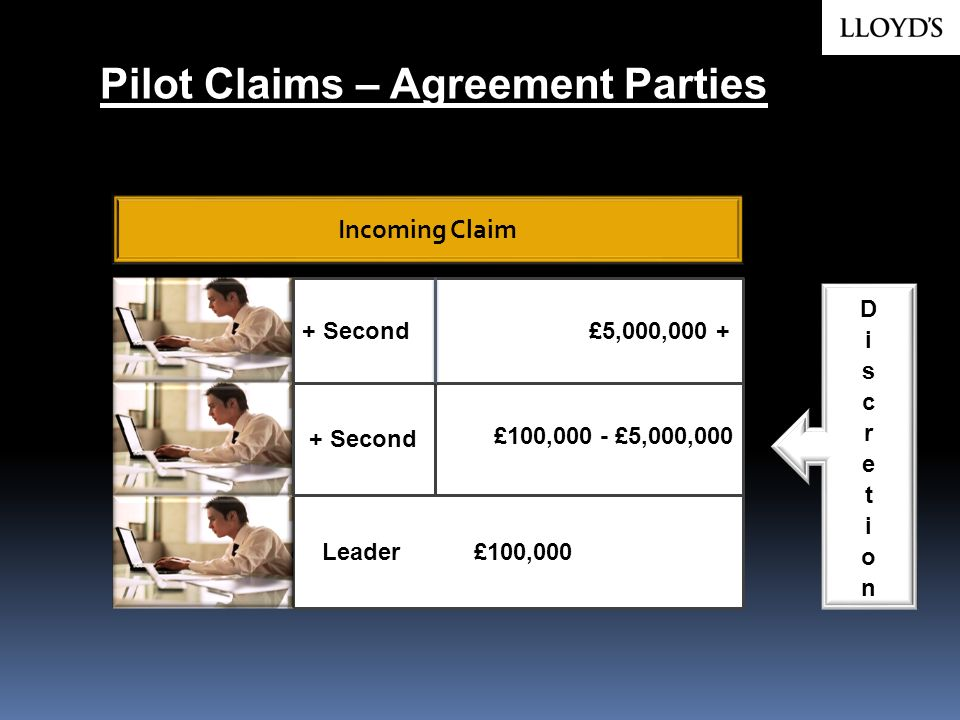 Pilot Claims – Agreement Parties