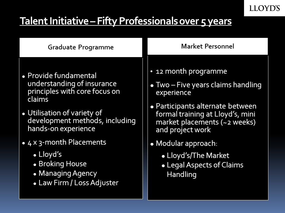 Talent Initiative – Fifty Professionals over 5 years