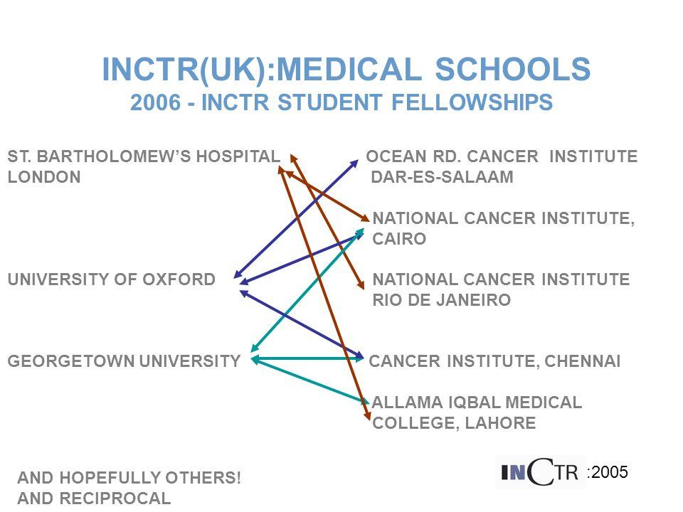 INCTR(UK):MEDICAL SCHOOLS