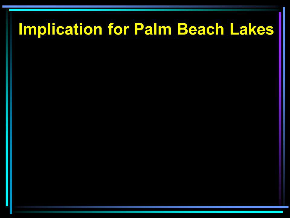 Implication for Palm Beach Lakes