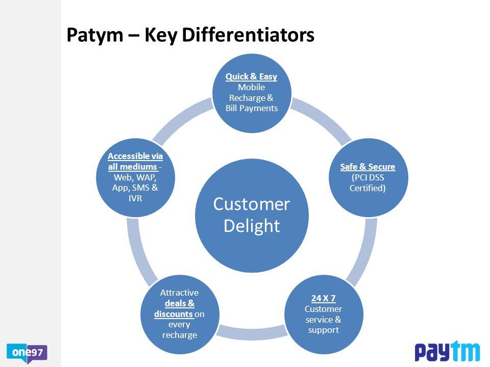 Patym – Key Differentiators