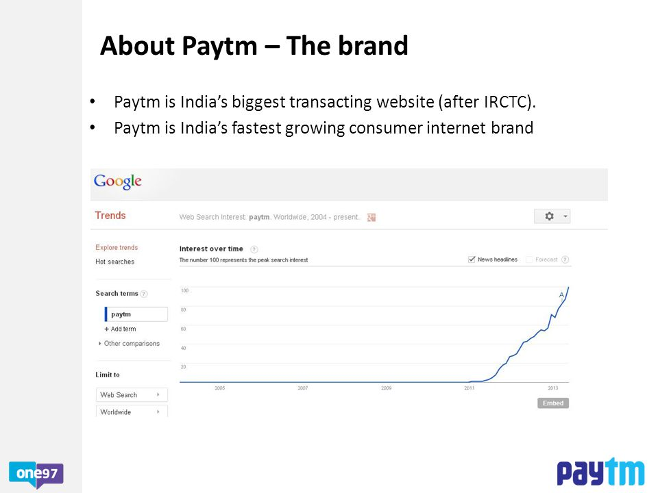 About Paytm – The brand Paytm is India's biggest transacting website (after IRCTC).