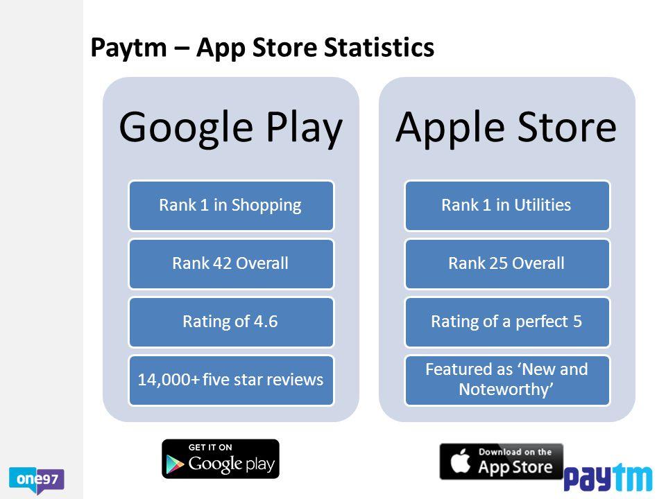 Paytm – App Store Statistics