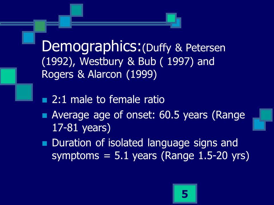 Demographics:(Duffy & Petersen (1992), Westbury & Bub ( 1997) and Rogers & Alarcon (1999)
