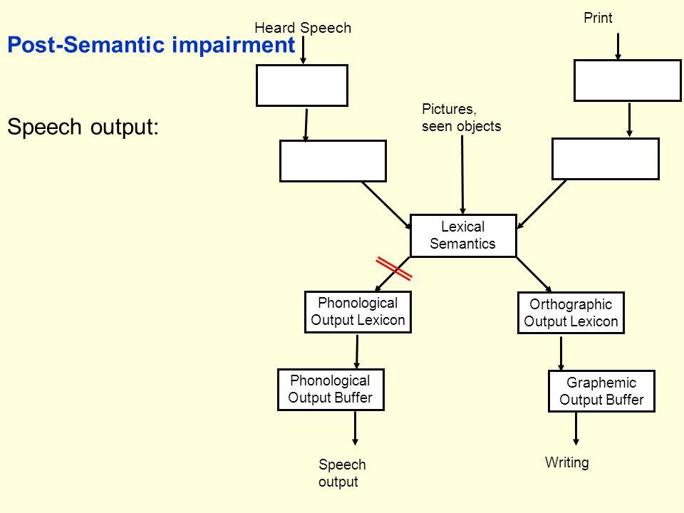 Post-Semantic impairment