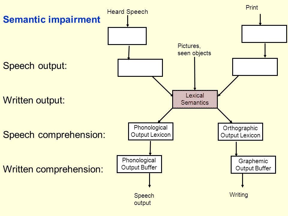 Speech comprehension: