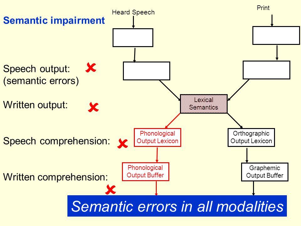     Semantic errors in all modalities Semantic impairment