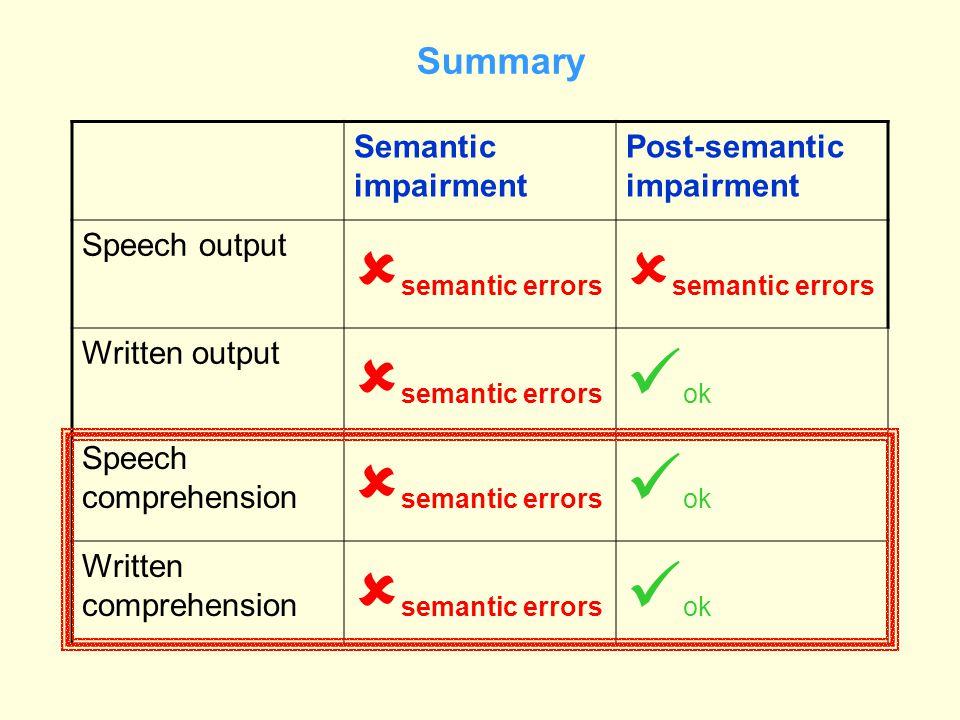 semantic errors ok Summary Semantic impairment