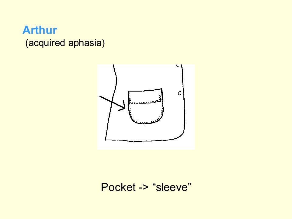 Arthur (acquired aphasia)
