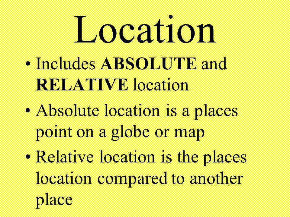 Location Includes ABSOLUTE and RELATIVE location