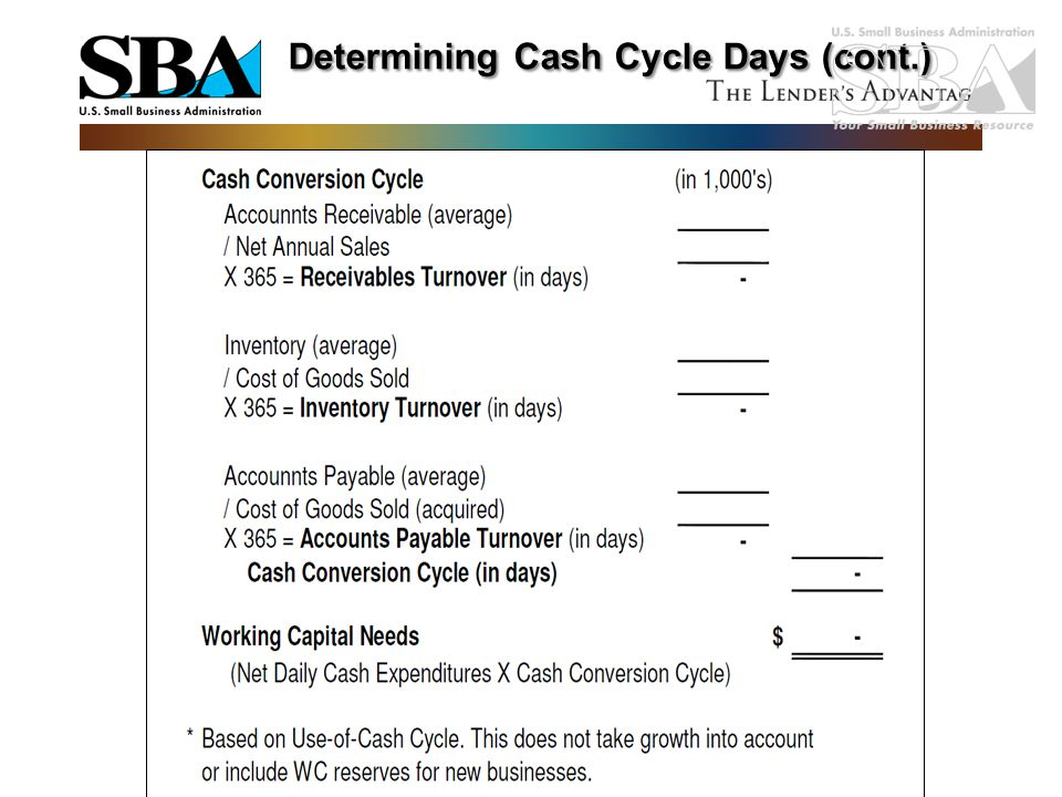 Determining Cash Cycle Days (cont.)