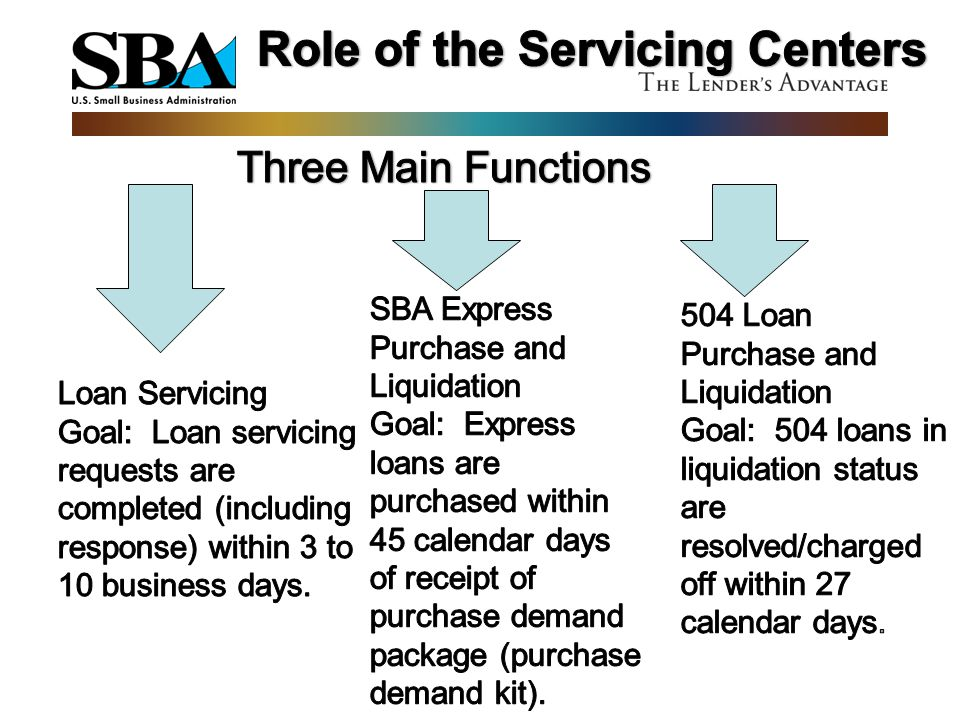 Role of the Servicing Centers