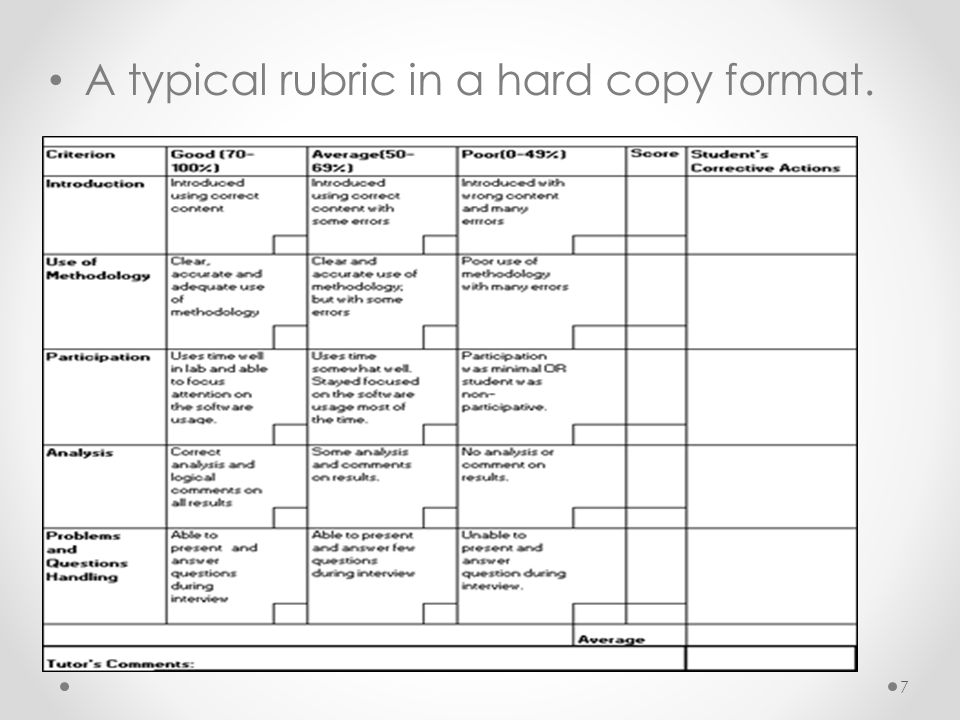 A typical rubric in a hard copy format.