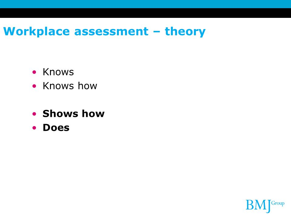 Workplace assessment – theory