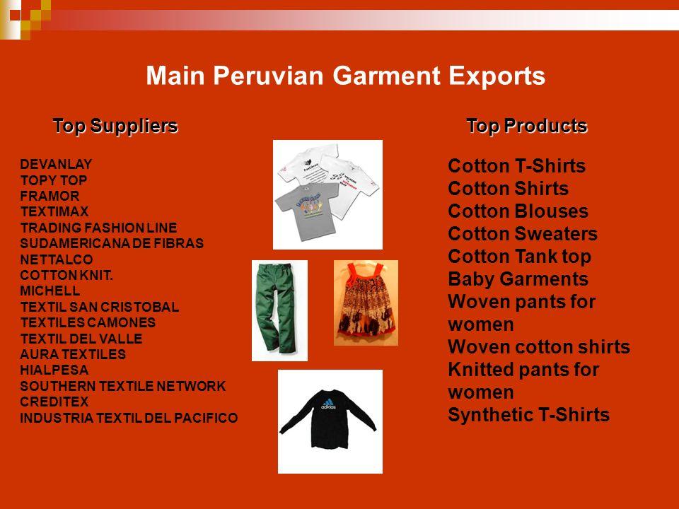 Main Peruvian Garment Exports