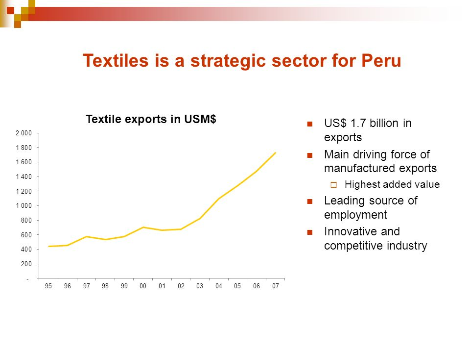 Textiles is a strategic sector for Peru