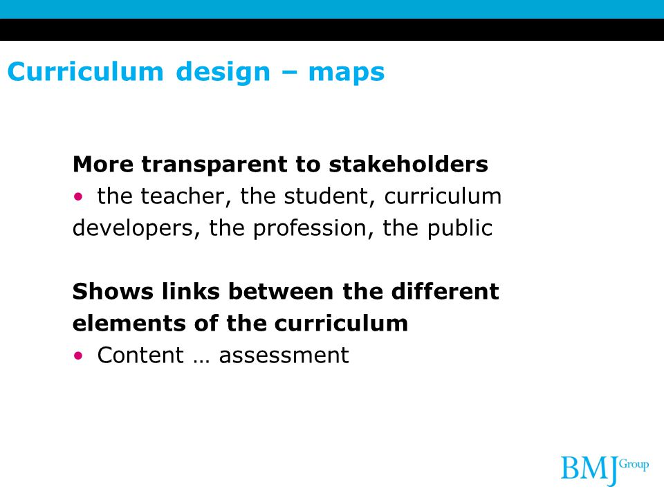 Curriculum design – maps