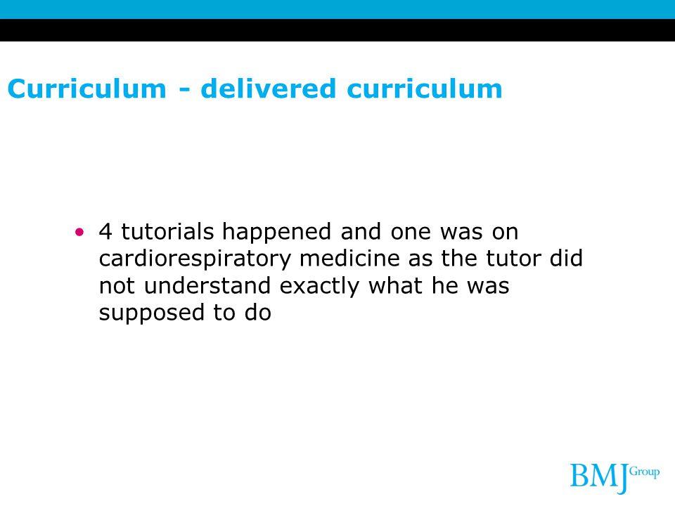 Curriculum - delivered curriculum