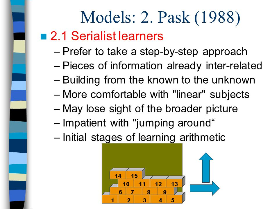 Models: 2. Pask (1988) 2.1 Serialist learners