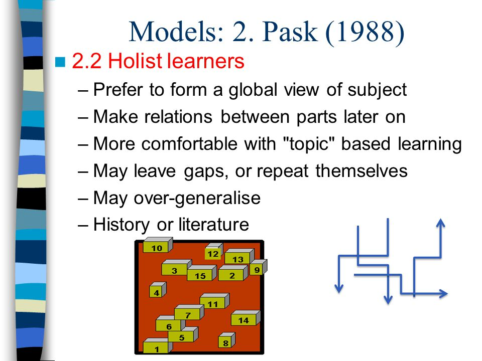 Models: 2. Pask (1988) 2.2 Holist learners