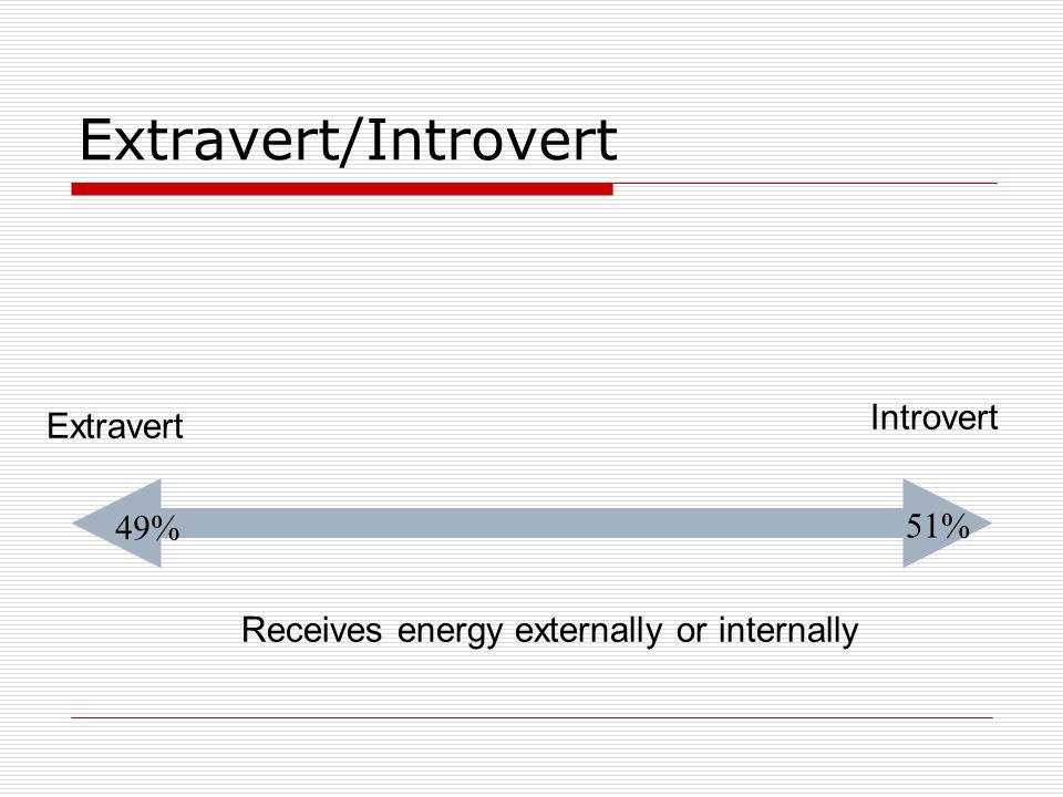 Extravert/Introvert Introvert Extravert 49% 51%