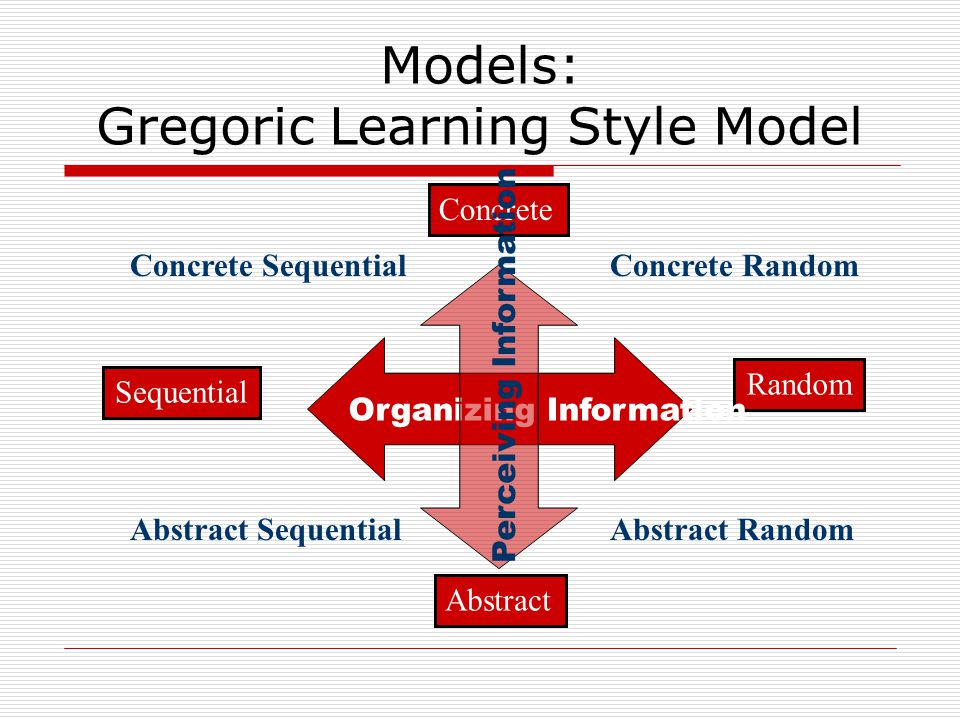 Models: Gregoric Learning Style Model