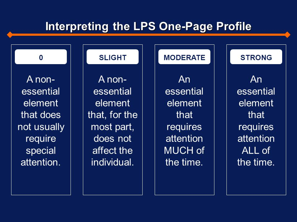 Interpreting the LPS One-Page Profile