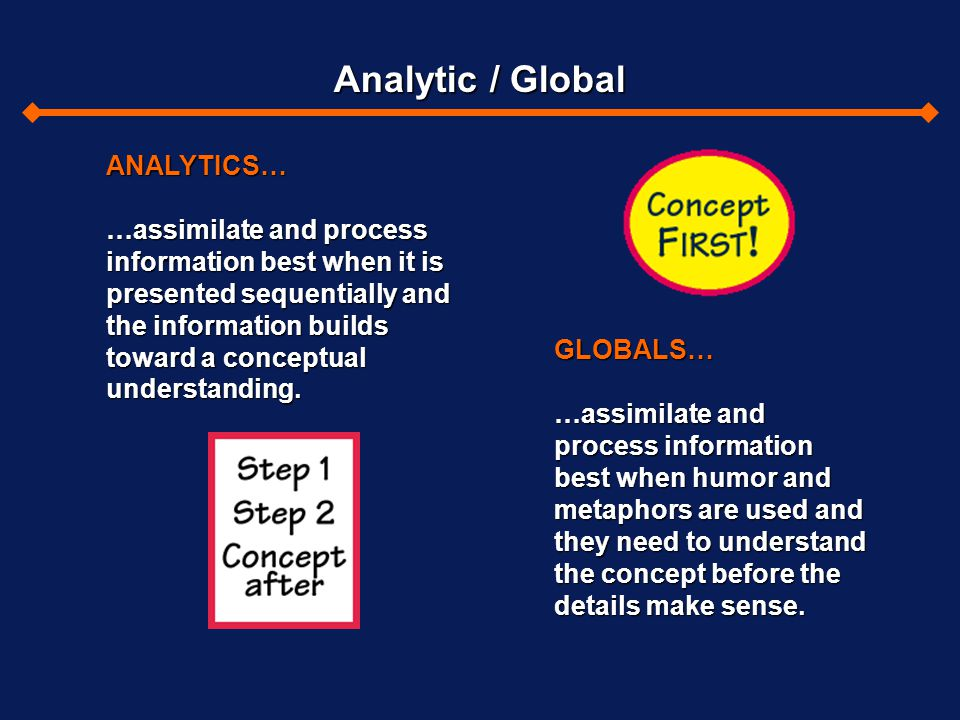 Analytic / Global ANALYTICS…